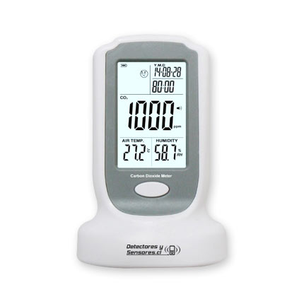 Detector Dióxido de Carbono CO2 de Sobremesa